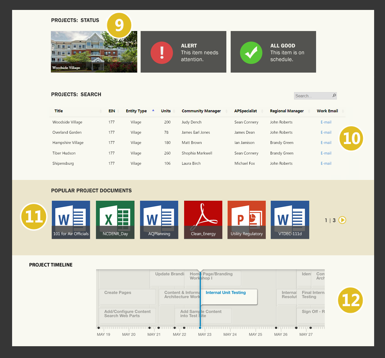 Accelerated Intranet - Project Page - Premium