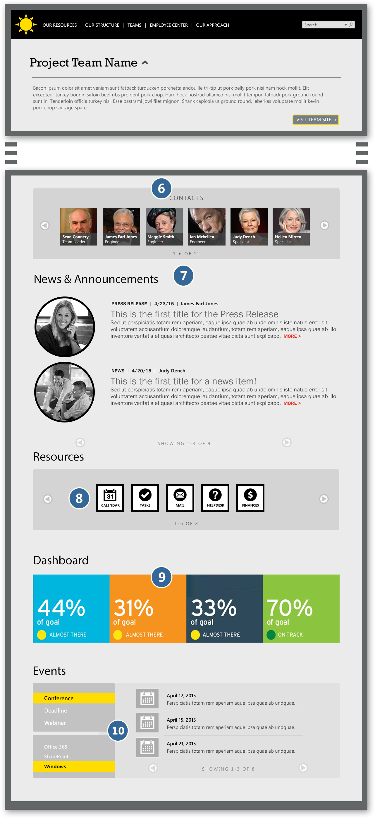 Accelerated Intranet - Team Page - Plus