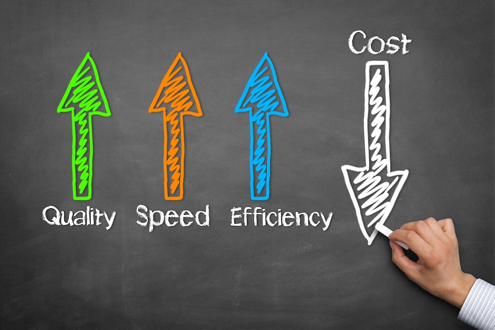 How Much Does An Intranet Cost?