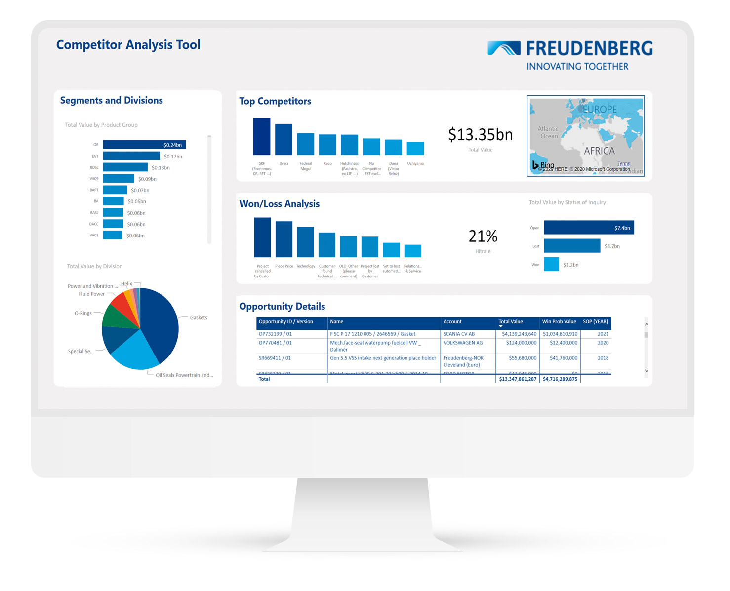 Freudenberg Power BI solution