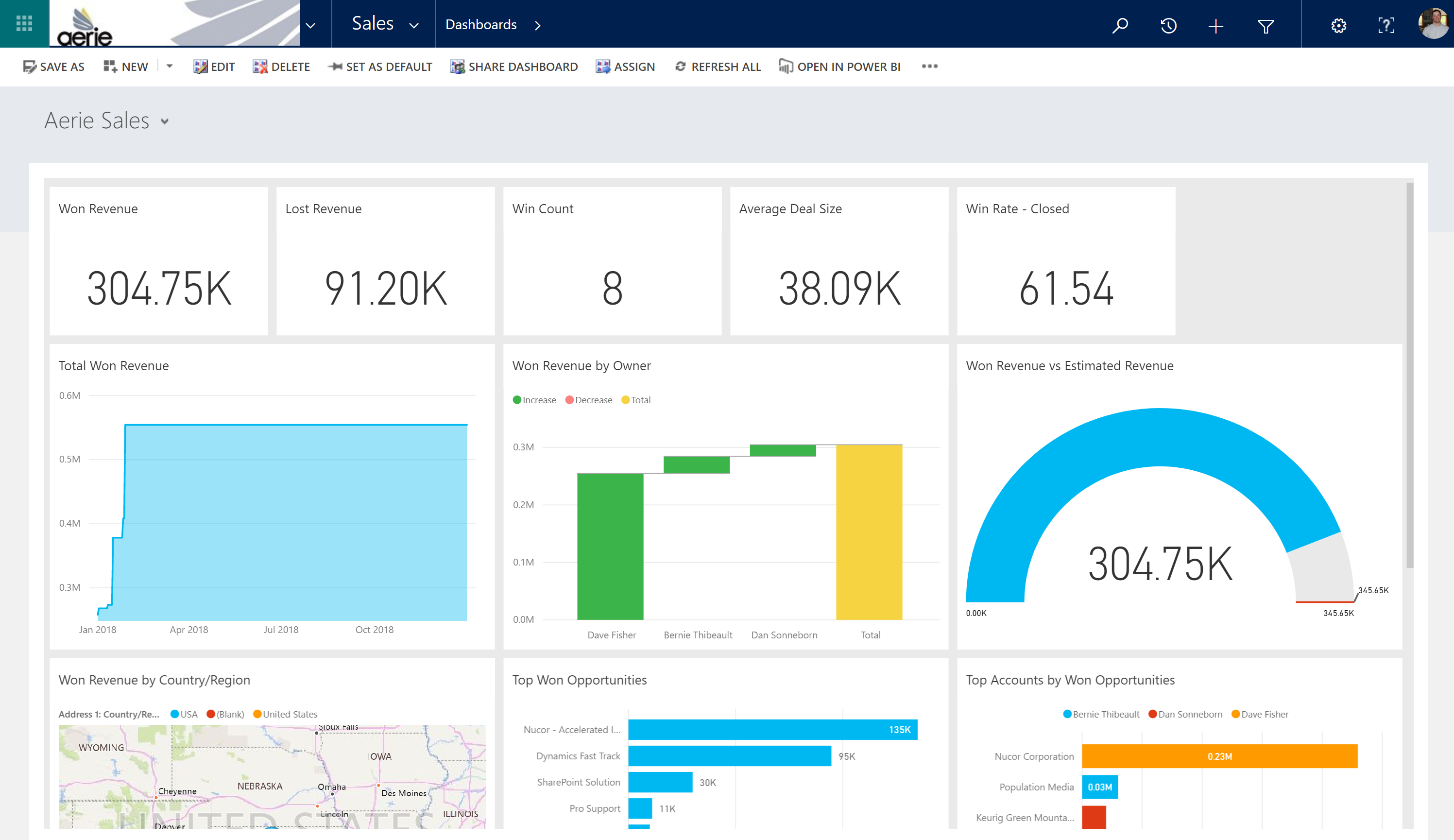 Track Dynamics Data In Real-Time by Adding Power BI Dashboards